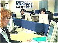 NHS Direct centre