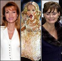 Jane Seymour, Madonna, Cherie Blair