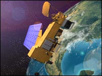 Aqua satellite (Nasa)