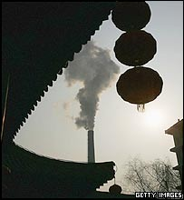 Factory in Beijing, China