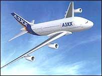 Super jumbo jet
