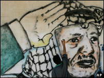 Painting of Yasser Arafat