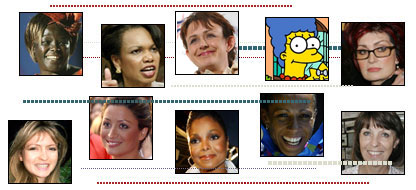 Clockwise from top left: Wangari Maathai, Condoleezza Rice, Tanni Grey-Thompson, Marge Simpson, Sharon Osbourne, Margaret Hassan, Kelly Holmes, Janet Jackson, Rebecca Loos, Caron Keating