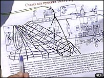 Drawing of how mini-submarine snagged by netting shown on Russian NTV