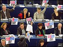 Voting in the European Parliament
