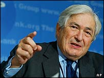 James Wolfensohn