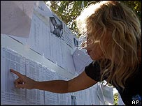 A Western woman scours a missing persons list