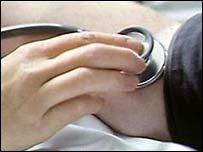 Image of blood pressure being measured