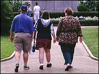 Image of an obese family