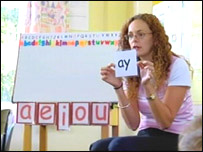 Teacher using synthetic phonics
