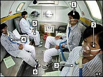 Chinese students in oxygen chamber