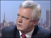 David Davis, MP