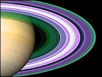 Saturn's rings, PA