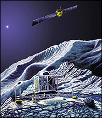 Philae and Rosetta.  <i>Esa</i>