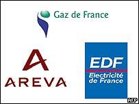 Logo of Gaz de France, EDF and Areva.