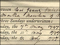 Extract from Cornwall Record Office of Levi Jeans