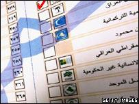 Iraqi ballot paper