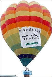 Greenpeace balloon