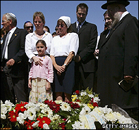 The funeral of Simon Wiesenthal