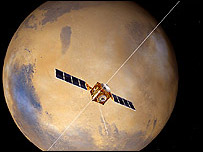 Sonda espacial Mars Express, ESA