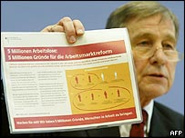 German Minister for Economic Affairs Wolfgang Clement with a leaflet on unemployment