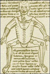 A modern Turkish copy of an ancient Arabic anatomy figure from the 5-Figure Series, in traditional