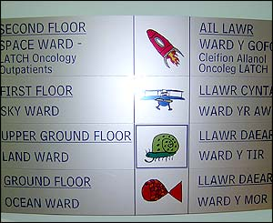 Children's Hospital for Wales corridor sign