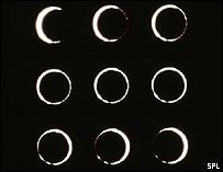 Fases de un eclipse anular