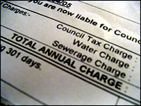 Council Tax notice