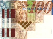 Валюта израиля курс к рублю