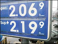 Petrol station price board