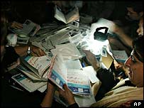 Vote count in a power failure in Irbil, Iraq