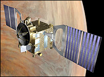 Venus Express, European Space Agency