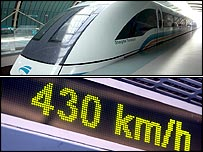 Maglev train and speedo