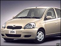 Toyota Vitz model from 2002