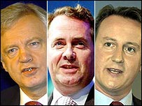David Davis, Liam Fox and David Cameron