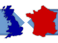Britain v France graphic