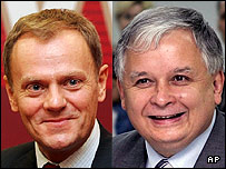 Poland's presidential candidates Donald Tusk (l) and Lech Kaczynski (r)