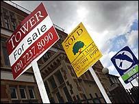 Property for sale signs