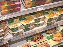 Supermarket ready meals