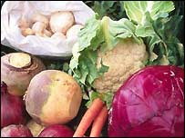 Image of raw veg