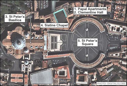 Key locations in the Vatican