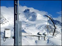 Instruments in Alpine station.  Image: Rolf Philipona