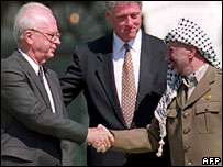 Yitzhak Rabin shakes hands with Yasser Arafat in Washington