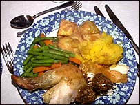 Roast chicken and vegetables on a plate