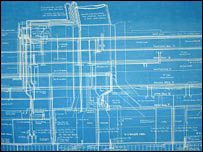The blueprints