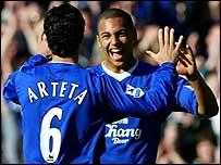 Mikel Arteta congratulates Everton teenager James Vaughan (right)