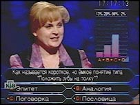 Russian Who Wants to Be a Millionaire?