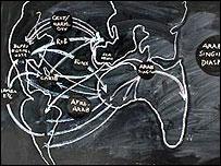 Brian Eno's blackboard