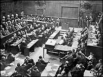 The Nuremberg trials in 1946